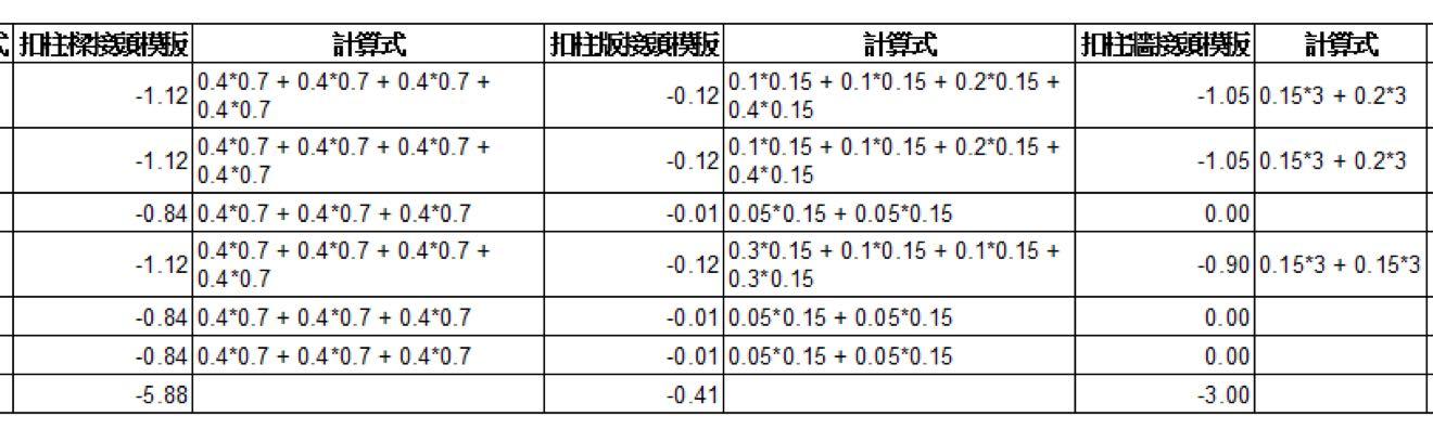 柱模板計算明細報表